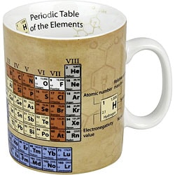 Konitz 'Science Chemistry' Mugs (Set of 4)