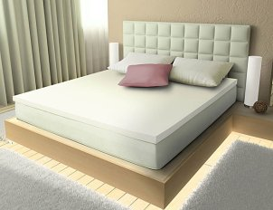 Memory Foam Mattress Topper Fact Sheet
