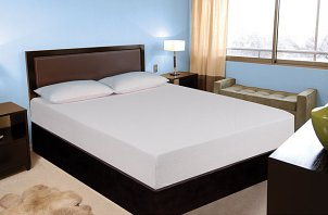 FAQs about Mattresses