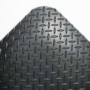 FAQs about Cushioned Floor Mats