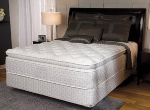 Box Spring Mattress Fact Sheet