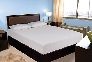 FAQs about your Latex Mattress