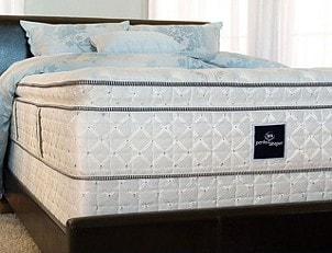 History of Serta Mattresses